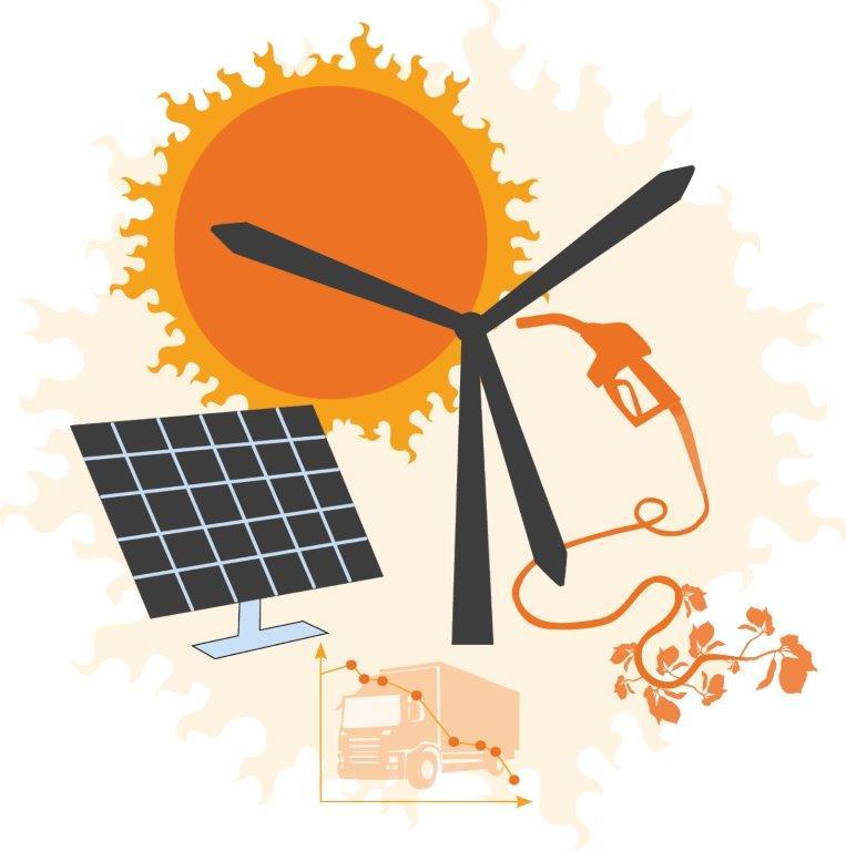 För att nå målet för begränsad klimatpåverkan behöver vi fasa ut de fossila bränslena för transporter och energiproduktion, och istället ersätta dom med energi från förnybara energikällor såsom sol och vind.
