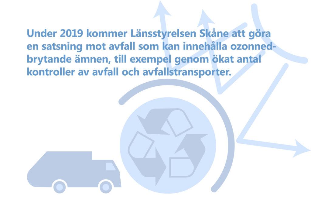 """Bilden visar texten: """"Under 2019 kommer Länsstyrelsen Skåne att göra en satsning mot avfall som kan innehålla ozonnedbrytande ämnen, till exempel genom ökat antal kontroller av avfall och avfallstransporter.""""Illustration: Lastbil, jordklot med återvinningspilar samt ozonskikt runtom; sol med solstrålar som reflekteras mot ozonskiktet."""