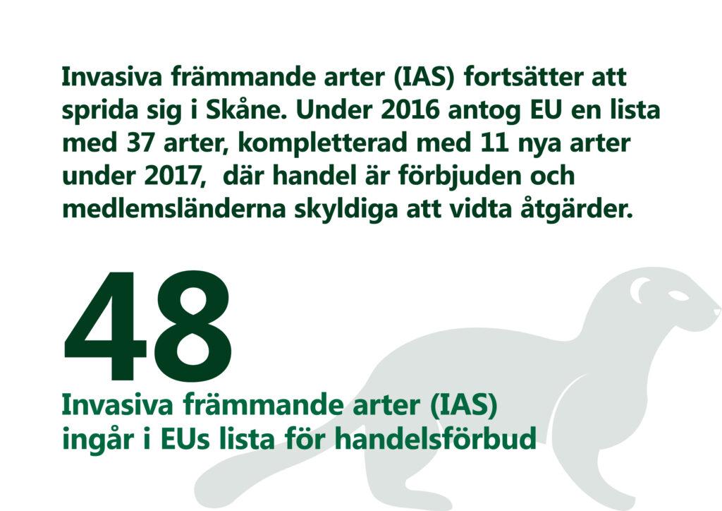 Invasiva främmande arter (IAS) fortsätter att sprida sig i Skåne. Under 2016 antog EU en lista med 37 arter, kompletterad med 11 nya arter under 2017, där handel är förbjuden och medlemsländerna skyldiga att vidta åtgärder.