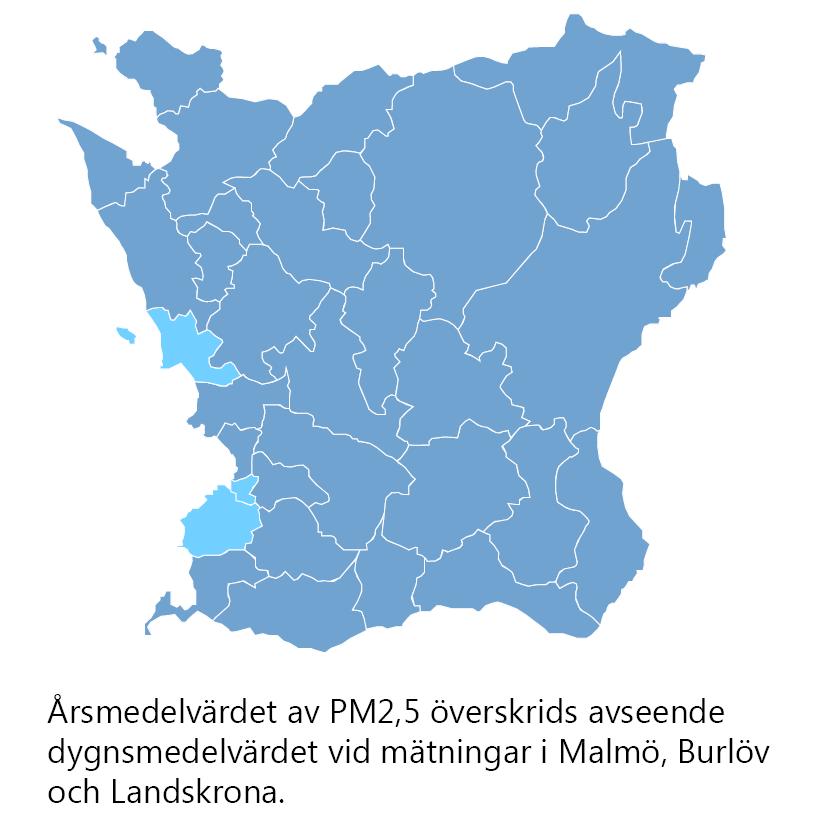 Karta: Årsmedelvärdet av PM2,5 överskrids avseende dygnsmedelvärdet vid mätningar i Malmö, Burlöv och Landskrona. (Dessa tre kommuner har avvikande färg på Skånekartan.)